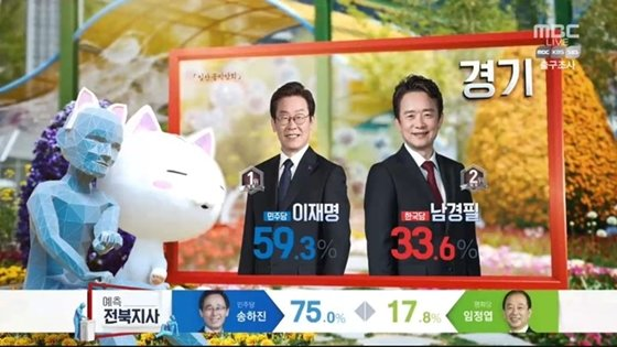 2018 제7회 지방선거 개표 방송/사진제공=MBC