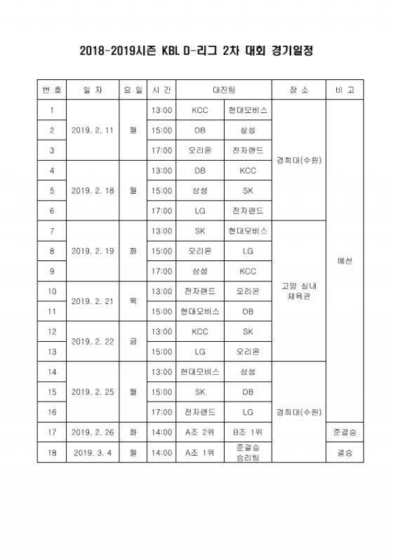 2018-2019시즌 KBL D-리그 2차 대회 경기일정. /표=KBL 제공