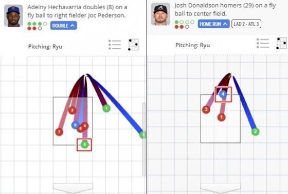 3회말 아데이니 에체바리아에게 던진 공과 6회말 조쉬 도널드슨에게 던진 공. 에체바리아 타석에서 5구째가 볼이 됐다. 6회말에는 높은 실투가 나와 피홈런이 되고 말았다. /사진=MLB.com 게임데이 캡쳐