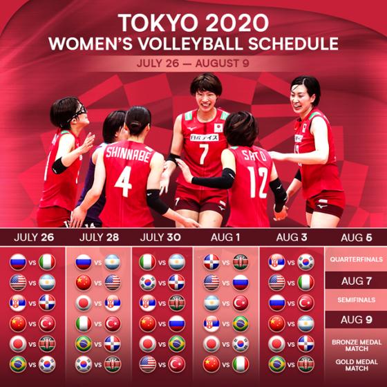 2020년 도쿄 올림픽 한국 여자 배구대표팀 일정./사진=FIVB