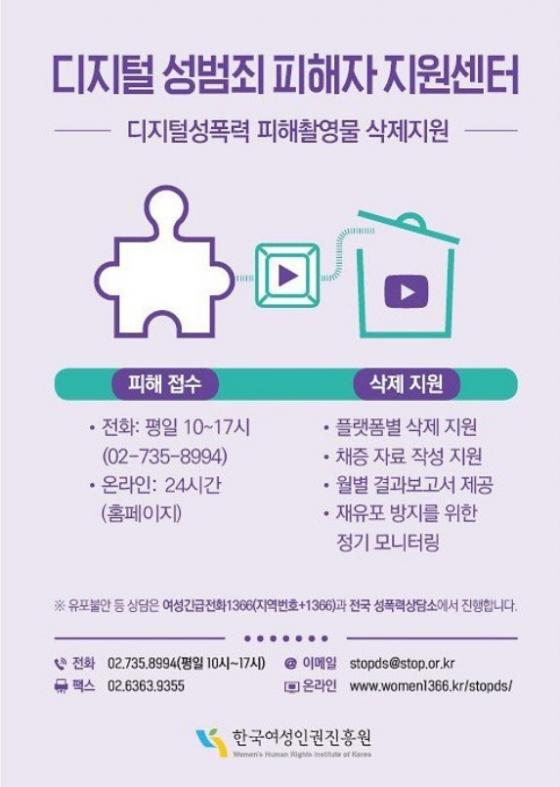 /사진=한국여성인권진흥원 '디지털 성범죄 피해자 지원센터'