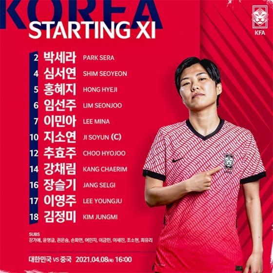 중국전에 나설 한국 여자축구대표팀 선발명단. /사진=대한축구협회