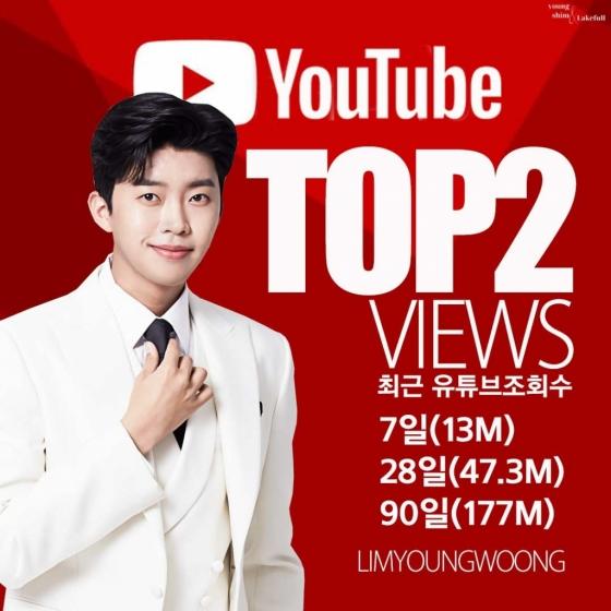 '12개월 1위' 임영웅, 유튜브 조회수 7일·28일·90일 TOP2..압도적 존재감