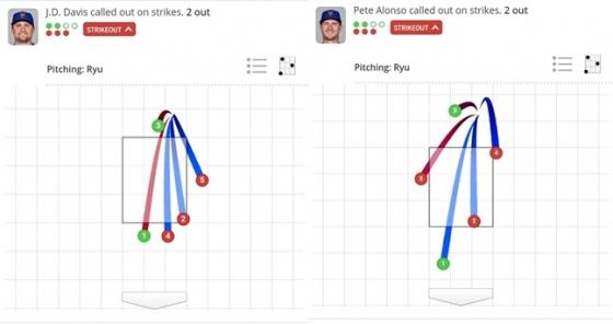 1회 데이비스(왼쪽)와 7회 알론소 타석의 투구 분석. 두 타석 모두 삼진을 잡은 5구째가 스트라이크존을 살짝 벗어난 것으로 나온다. /사진=MLB.com 캡처