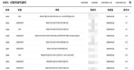 /사진=KBS 시청자권익센터 시청자청원 게시판 캡처