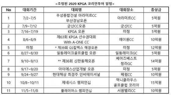 조정된 2020 KPGA 코리안투어 일정./표=KPGA