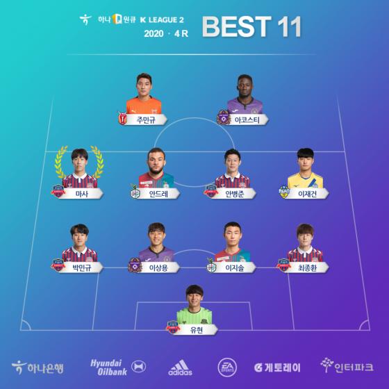 K리그2 4라운드 베스트11. /사진=한국프로축구연맹 제공