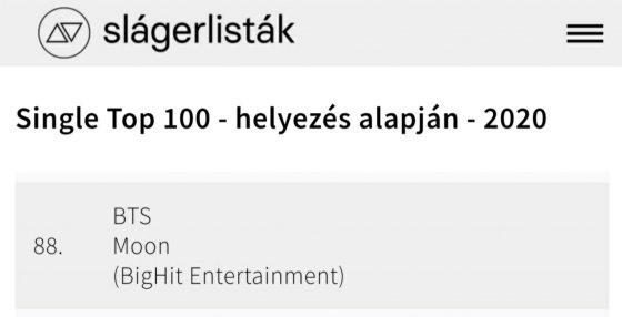헝가리 싱글 톱100 연말결산차트