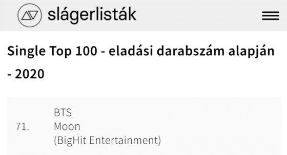 헝가리 싱글 톱100 세일즈결산차트