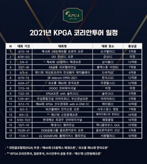 2021시즌 KPGA 코리안투어 일정./사진=KPGA