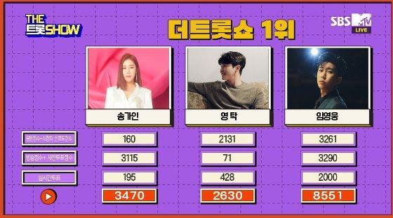 '더트롯쇼' 1위 점수 /사진=SBS MTV, SBS FiL '더트롯쇼' 화면 캡쳐