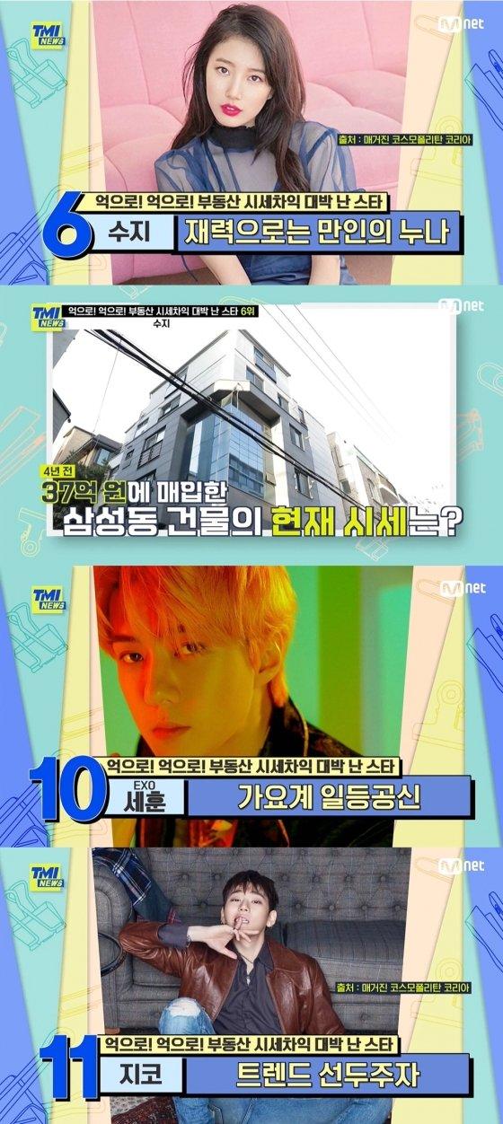 수지, 엑소 세훈, 지코가 엄청난 부동산 시세차익을 기록했다. /사진=Mnet 'TMI NEWS' 영상 캡처