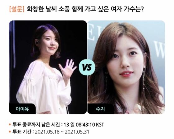 아이유 vs 수지, '봄 소풍 함께 가고 싶은 女 연예인은?'[스타폴]