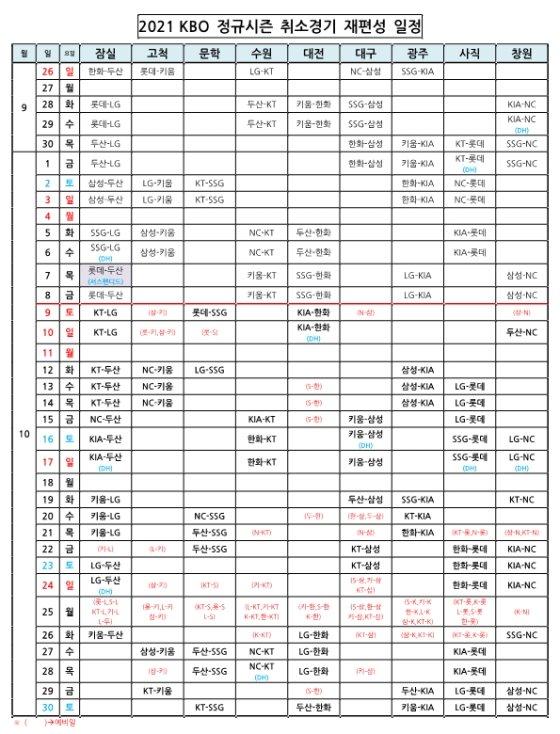 2021 KBO 정규시즌 취소경기 재편성 일정. /표=KBO
